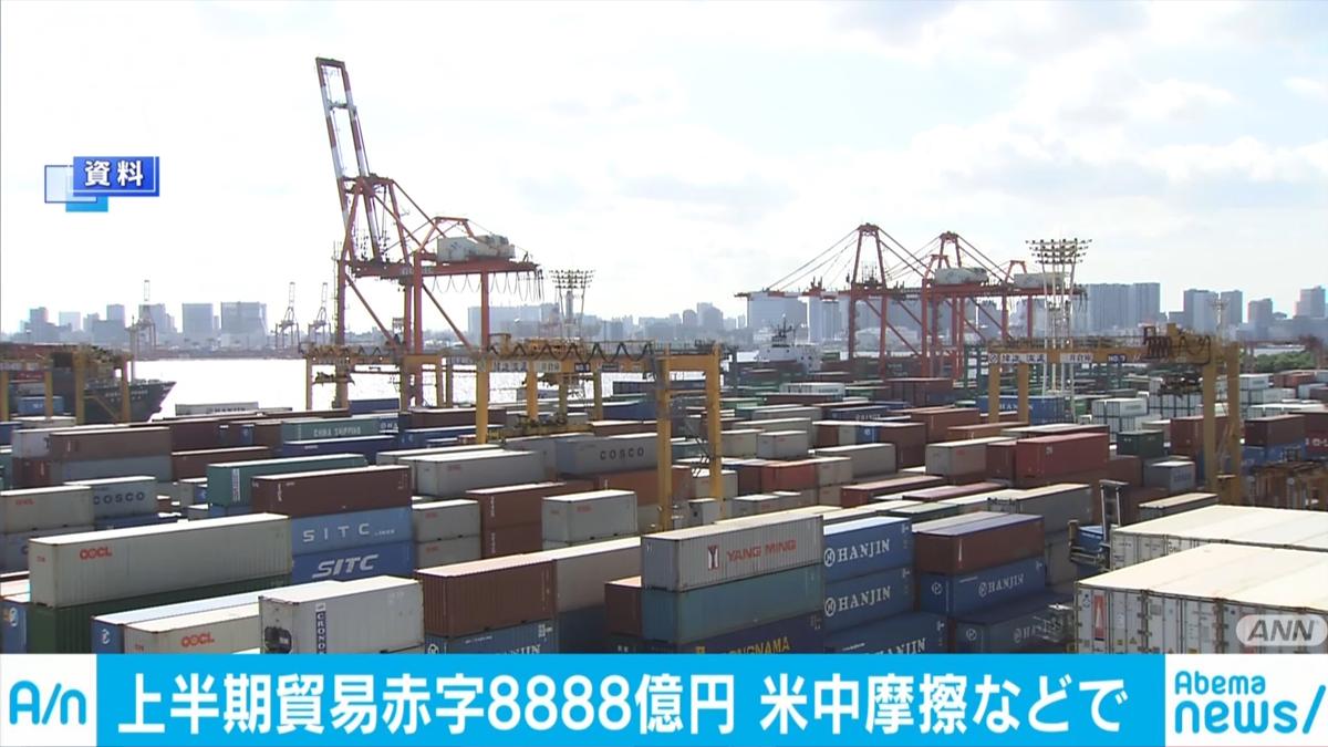 貿易収支は8888億円の赤字・・・米中貿易摩擦で2期連続