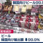 【韓国向けビール】99.9%減少!財務省が発表
