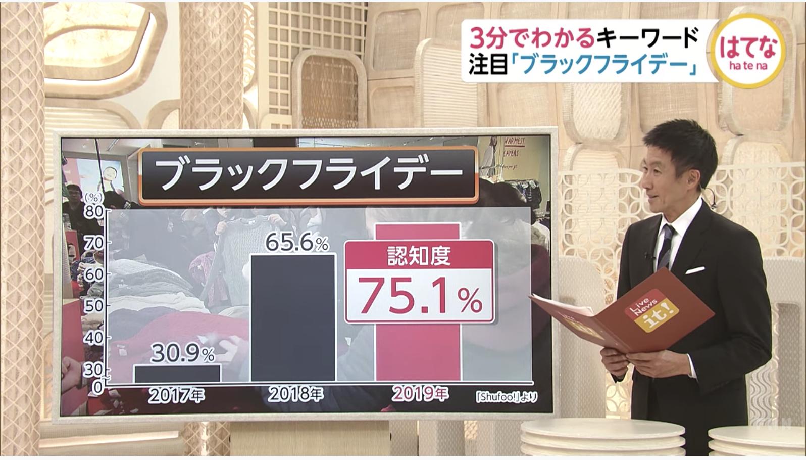 【解説】日本でも広がる「ブラックフライデー」って?