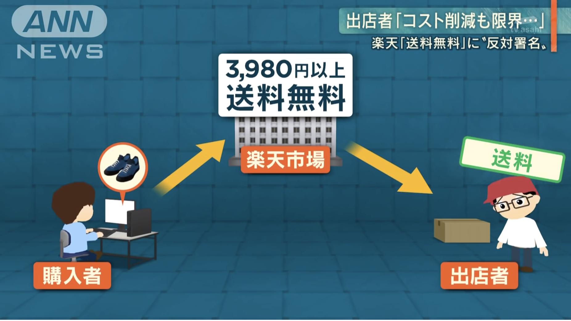 【楽天市場】送料無料 出店者ら反対署名